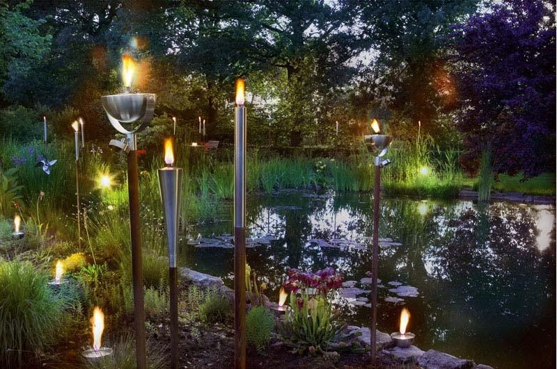 Jak świece działają na opcjach binarnych
